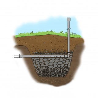 Opas: Kesämökin pesuvedet ja kuivakäymälät (KVVY ry, 2015) kivipesä